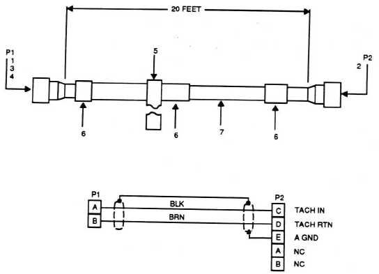 figure 7  cable assembly