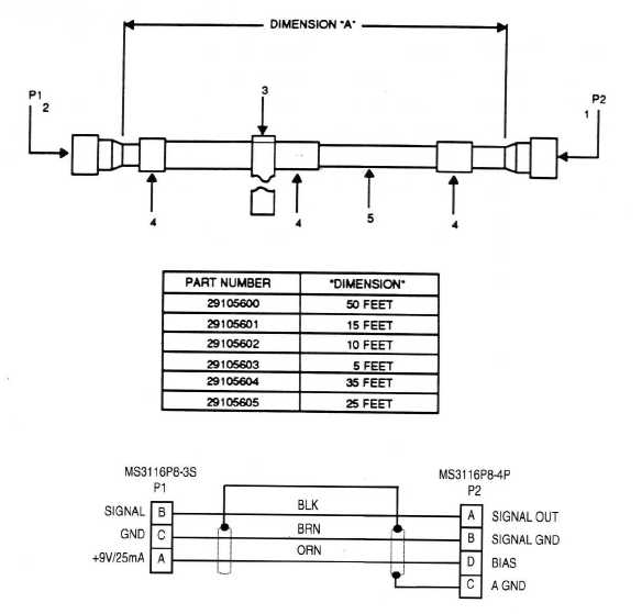 Figure 8. Cable embly - Accelerometer to DAU (29105600 ... on