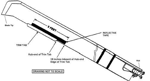 vibration plate instructions manual